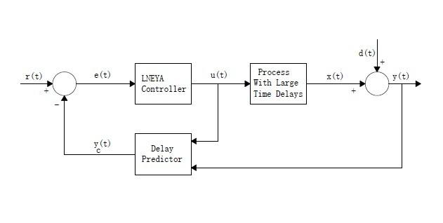 二级温控电路图